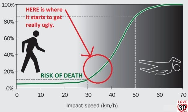 risk_of_death_graph